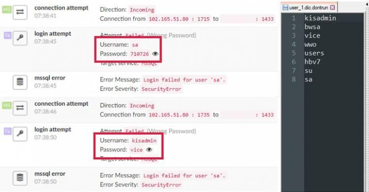 ჰაკერების დაინფიცირებული 50 000 MS-SQL და PHPMyAdmin სერვერები რუთკიტით